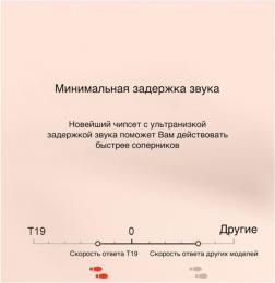 Haylou T19 White